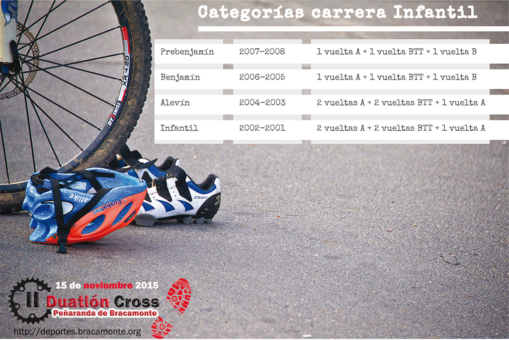 D-2015-10-Duatlon-Categorias-Infantil
